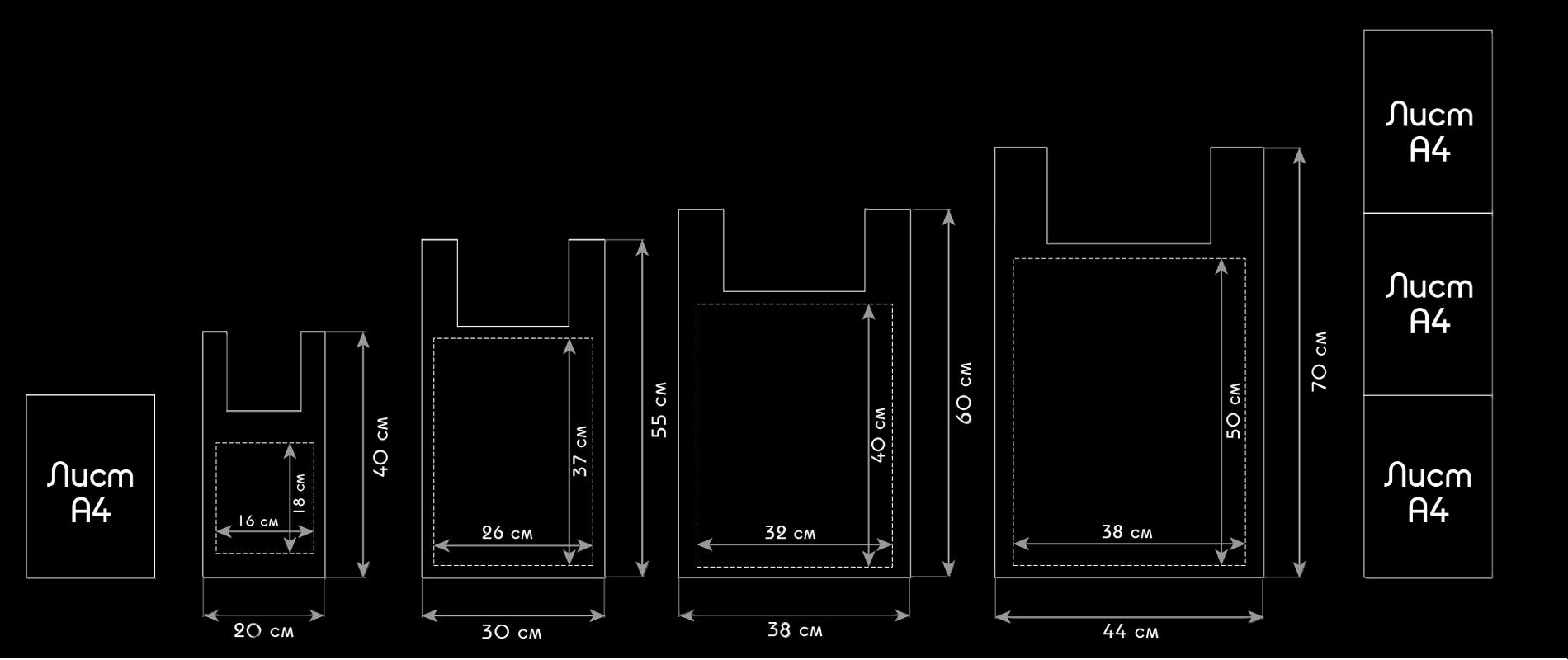 Схема наносимого изображения на пакет